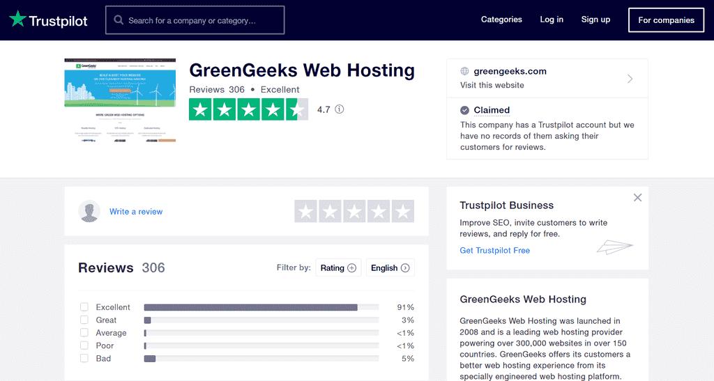 Greengeeks Hosting Reviews on Trustpilot