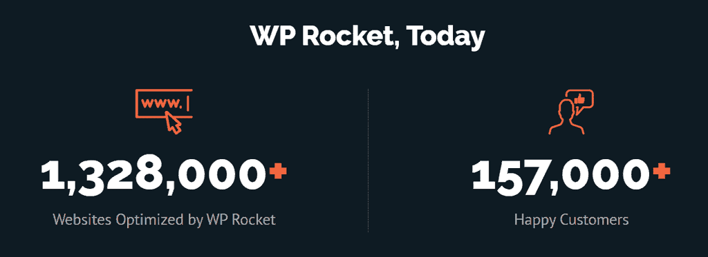 WP Rocket Plugin Usage Statistics