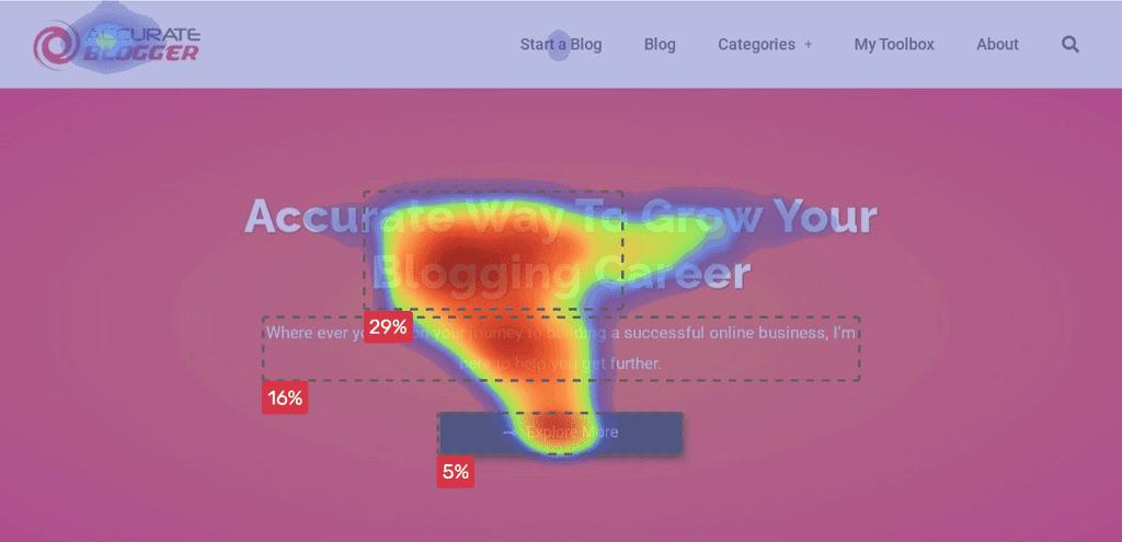 Attention Insight Heatmaps
