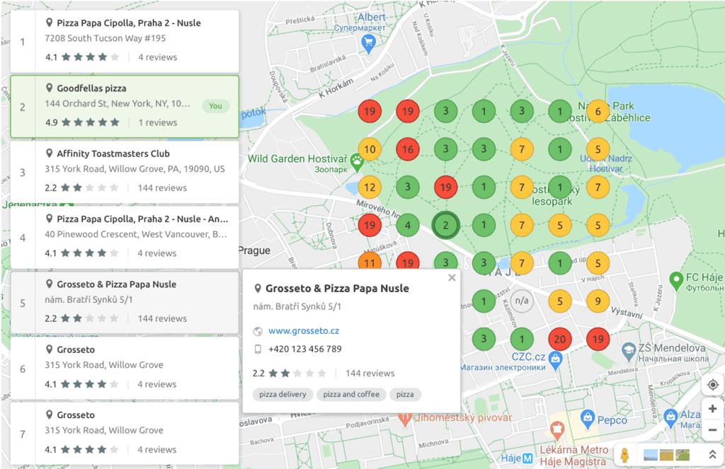 Local Ranking Heatmap