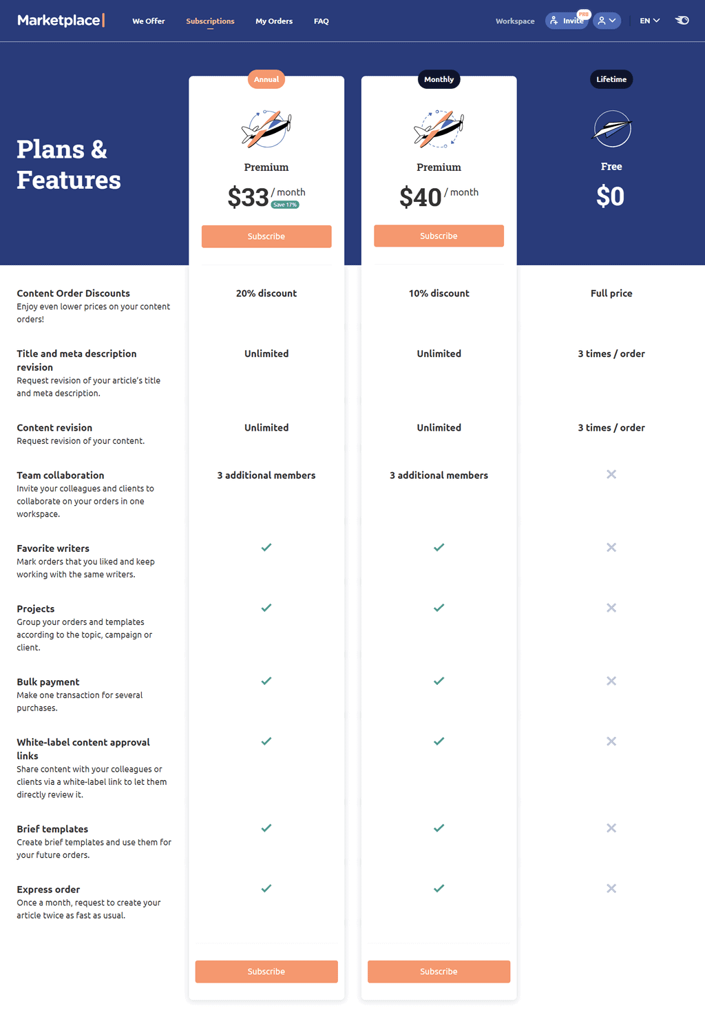 Semrush Marketplace Subscription