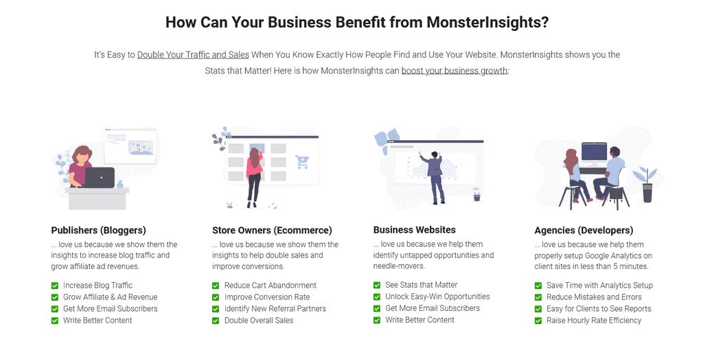 Benefits of MonsterInsights Google Analytics Plugin