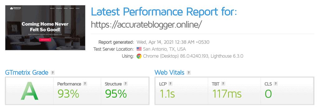 Website Speed Test By GTMetrix