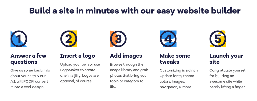 Website Builder Easy Steps