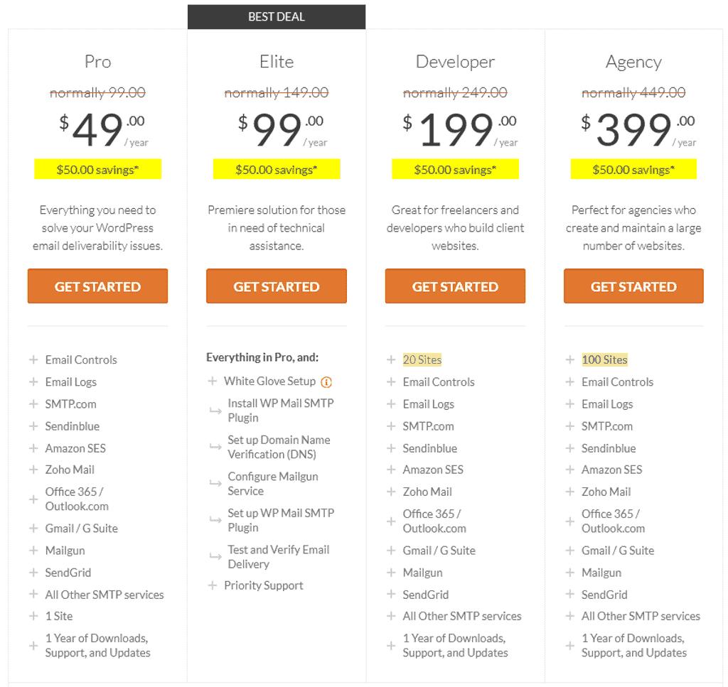WP Mail SMTP Eklenti Planı ve Fiyatlandırması